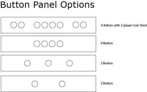 bartop-arcade-button-panels